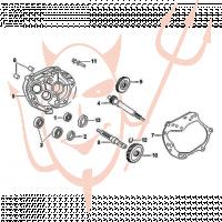Getriebe